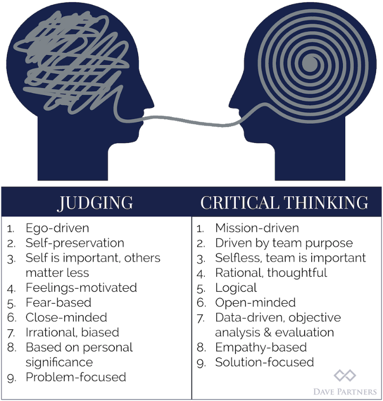 judging-and-critical-thinking