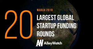 The 20 Largest Global Startup Funding Rounds of March 2018