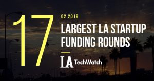 These 17 LA Startups Raised the Most Capital in Q2 of 2018