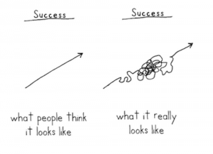 The Meaning of Success and Best Advice for Achieving It