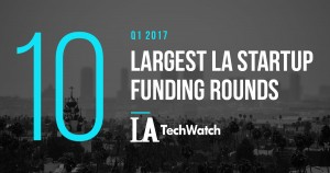 These 10 LA Startups Raised the Most Capital in Q1 of 2017