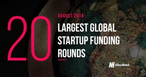 The 20 Largest Global Startup Funding Rounds of August 2018