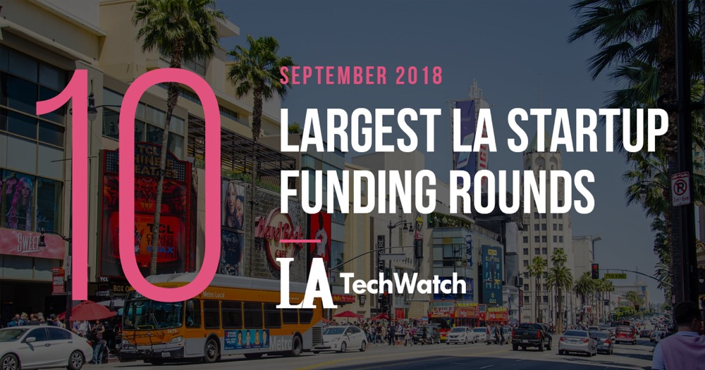 These 10 LA Startups Raised the Most Funding in Septmeber 2018