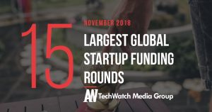 The 15 Largest Global Startup Funding Rounds of November 2018